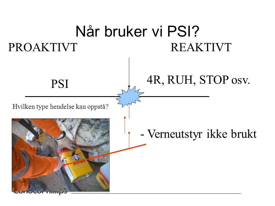 Når bruker vi PSI.4R, RUH, STOP osv.