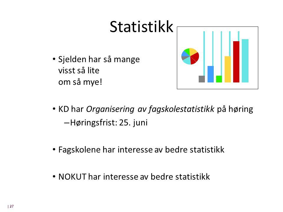 Statistikk • Sjelden har så mange visst så lite om så mye.