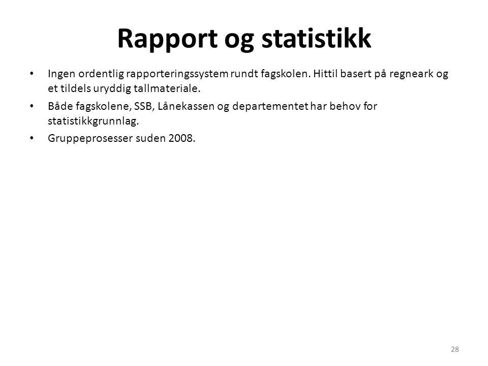 28 Rapport og statistikk • Ingen ordentlig rapporteringssystem rundt fagskolen.