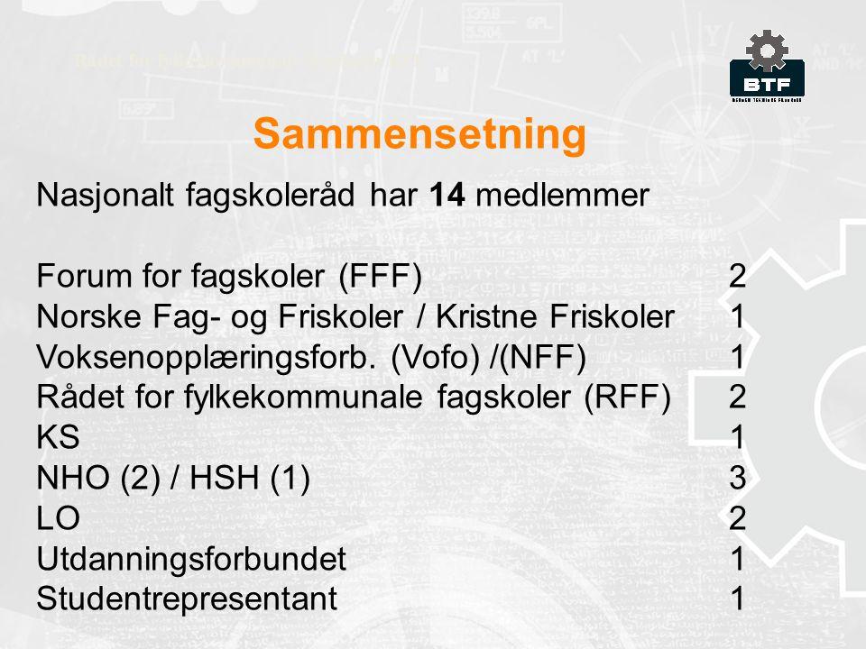 Sammensetning Rådet for fylkeskommunale fagskoler RFF Nasjonalt fagskoleråd har 14 medlemmer Forum for fagskoler (FFF)2 Norske Fag- og Friskoler / Kristne Friskoler1 Voksenopplæringsforb.