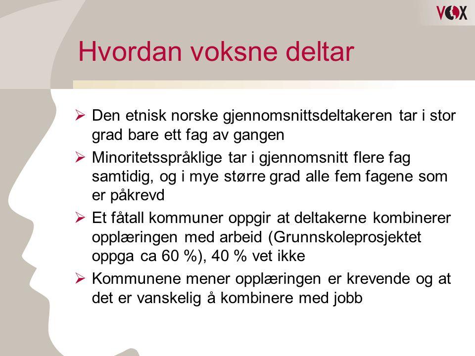 Hvordan voksne deltar  Den etnisk norske gjennomsnittsdeltakeren tar i stor grad bare ett fag av gangen  Minoritetsspråklige tar i gjennomsnitt fler