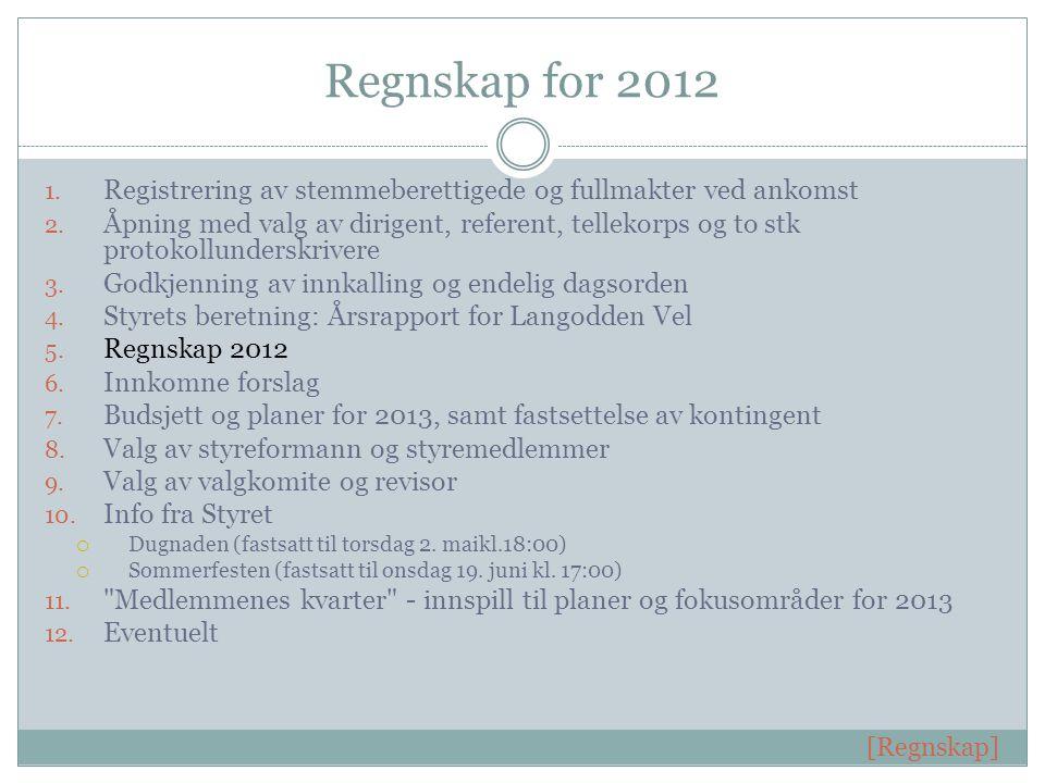Regnskap for 2012 1. Registrering av stemmeberettigede og fullmakter ved ankomst 2.