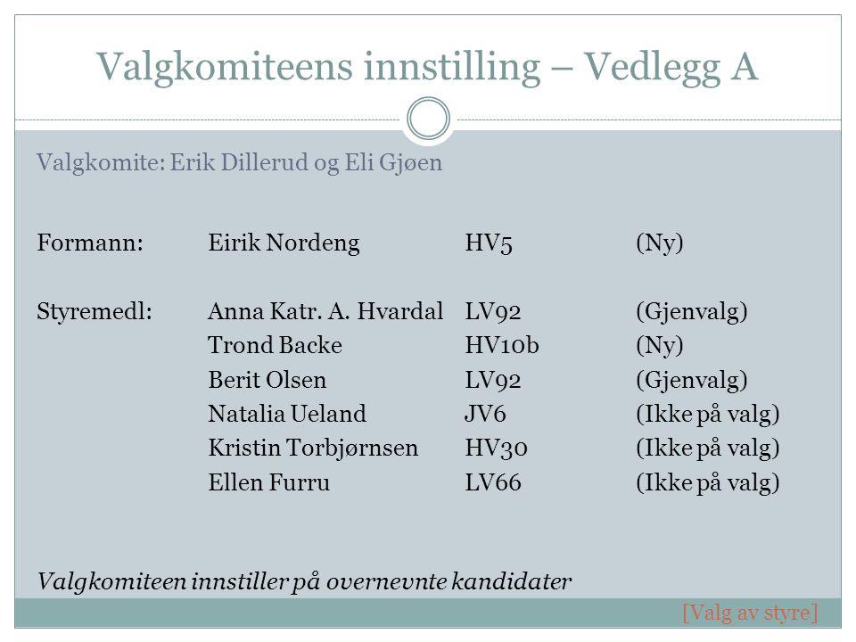 Valgkomiteens innstilling – Vedlegg A Valgkomite: Erik Dillerud og Eli Gjøen Formann:Eirik Nordeng HV5(Ny) Styremedl:Anna Katr.