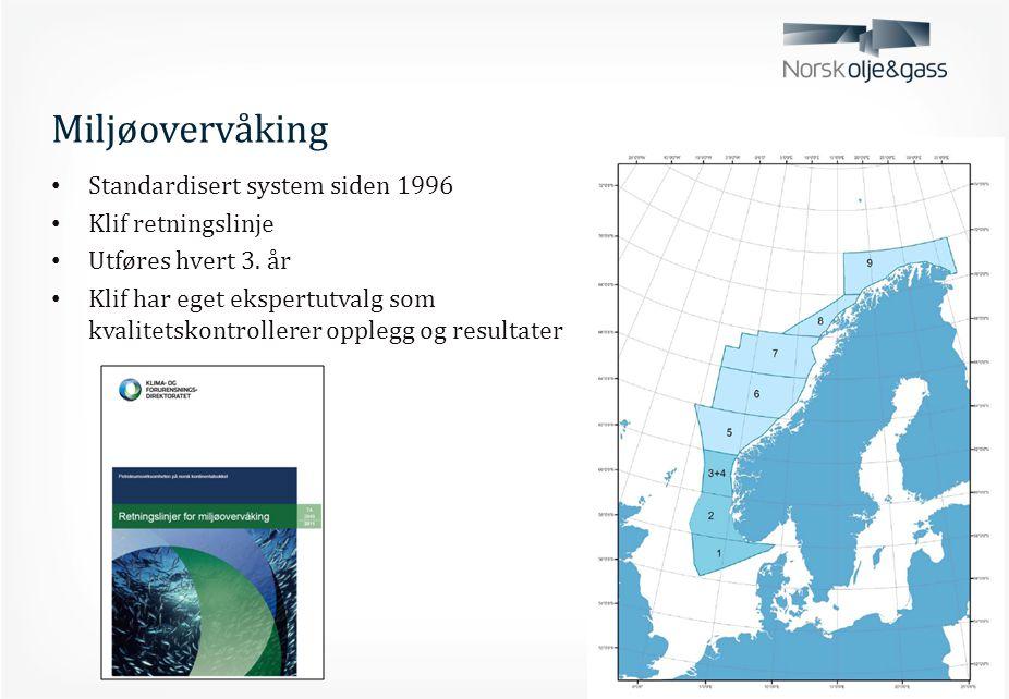 Miljøovervåking • Standardisert system siden 1996 • Klif retningslinje • Utføres hvert 3.