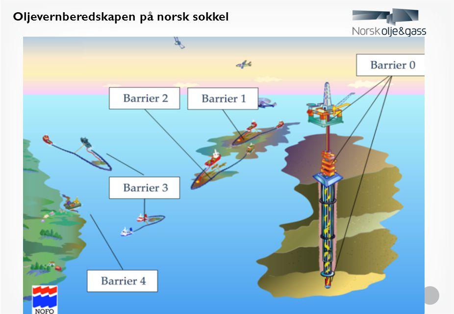 Oljevernberedskapen på norsk sokkel