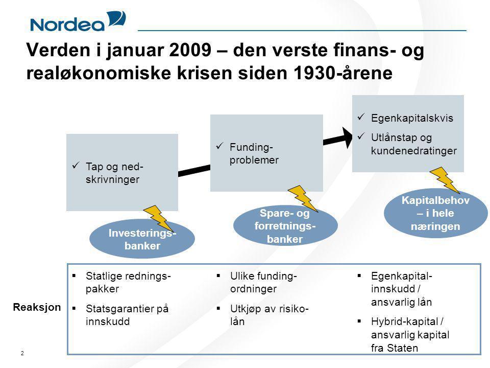 2 Verden i januar 2009 – den verste finans- og realøkonomiske krisen siden 1930-årene  Tap og ned- skrivninger  Egenkapitalskvis  Utlånstap og kund