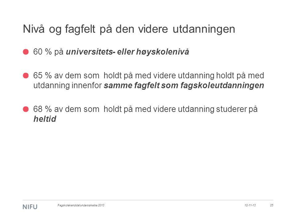 Nivå og fagfelt på den videre utdanningen 60 % på universitets- eller høyskolenivå 65 % av dem som holdt på med videre utdanning holdt på med utdannin