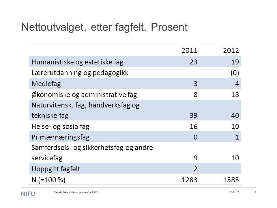 Nettoutvalget, etter fagfelt. Prosent 20112012 Humanistiske og estetiske fag2319 Lærerutdanning og pedagogikk (0) Mediefag34 Økonomiske og administrat