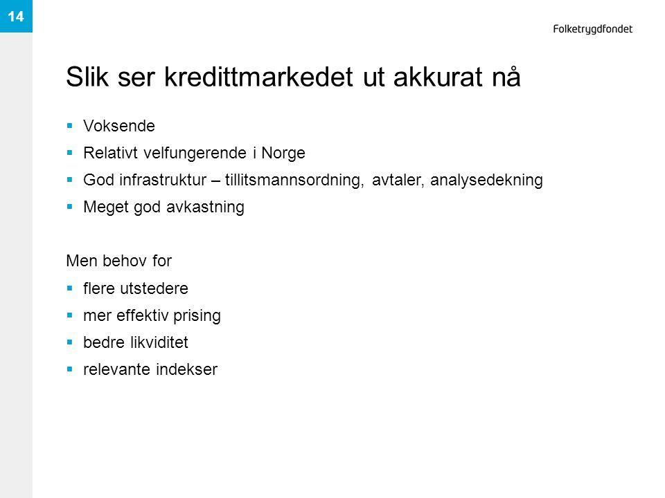 Slik ser kredittmarkedet ut akkurat nå  Voksende  Relativt velfungerende i Norge  God infrastruktur – tillitsmannsordning, avtaler, analysedekning  Meget god avkastning Men behov for  flere utstedere  mer effektiv prising  bedre likviditet  relevante indekser 14