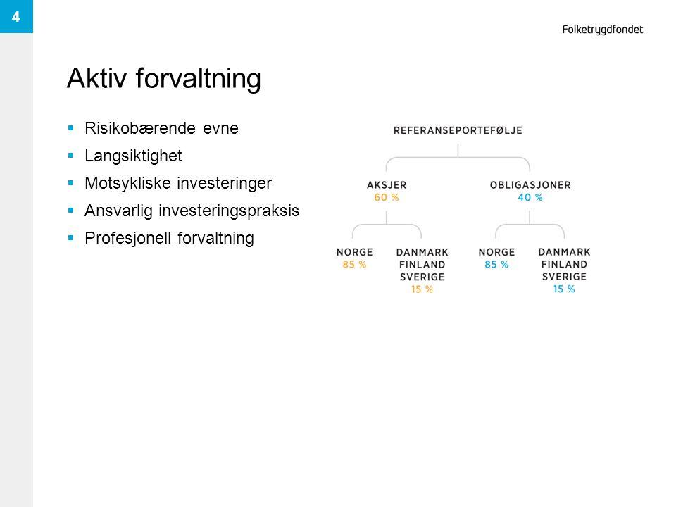 Aktiv forvaltning  Risikobærende evne  Langsiktighet  Motsykliske investeringer  Ansvarlig investeringspraksis  Profesjonell forvaltning 4