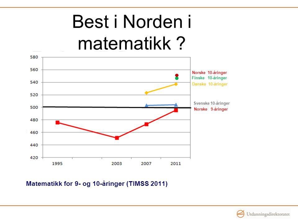 Best i Norden i matematikk ? Norske 10-åringer Finske 10-åringer Danske 10-åringer Svenske 10-åringer Norske 9-åringer Matematikk for 9- og 10-åringer