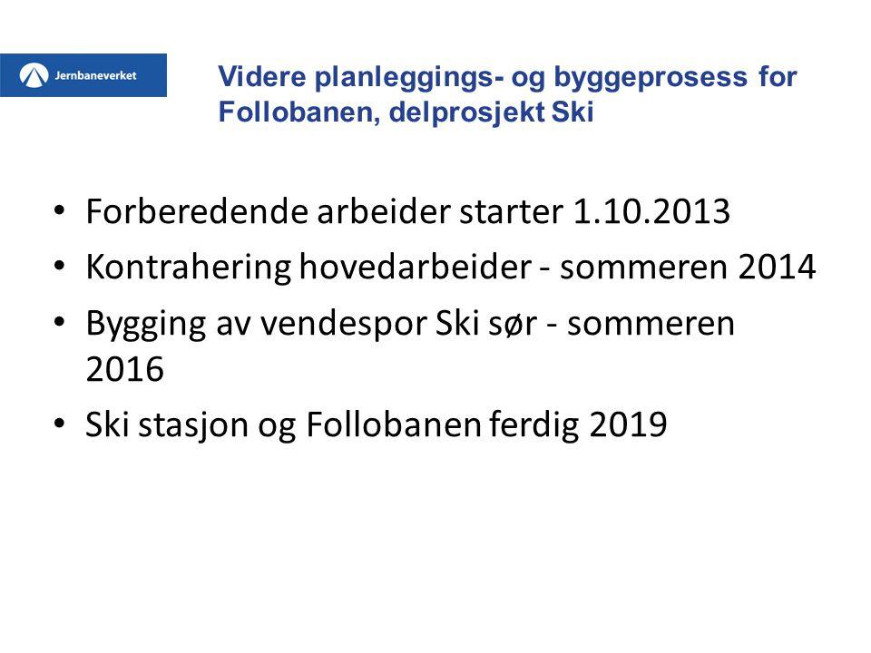 Videre planleggings- og byggeprosess for Follobanen, delprosjekt Ski • Forberedende arbeider starter 1.10.2013 • Kontrahering hovedarbeider - sommeren 2014 • Bygging av vendespor Ski sør - sommeren 2016 • Ski stasjon og Follobanen ferdig 2019