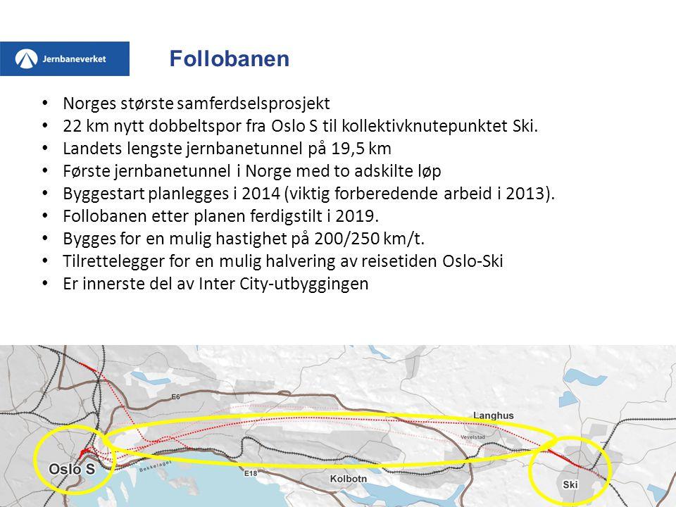 Follobanen • Norges største samferdselsprosjekt • 22 km nytt dobbeltspor fra Oslo S til kollektivknutepunktet Ski.