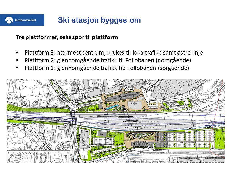 Ski stasjon bygges om Tre plattformer, seks spor til plattform • Plattform 3: nærmest sentrum, brukes til lokaltrafikk samt østre linje • Plattform 2: gjennomgående trafikk til Follobanen (nordgående) • Plattform 1: gjennomgående trafikk fra Follobanen (sørgående)