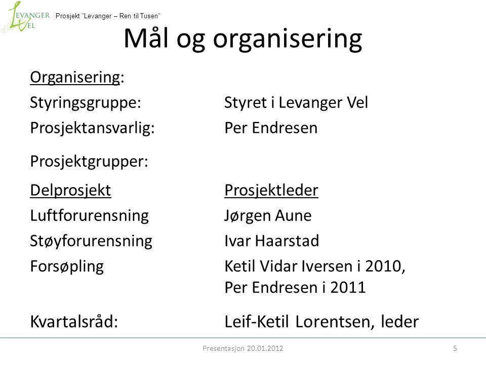 """Prosjekt """"Levanger – Ren til Tusen"""" Mål og organisering Organisering: Styringsgruppe: Styret i Levanger Vel Prosjektansvarlig:Per Endresen Prosjektgru"""
