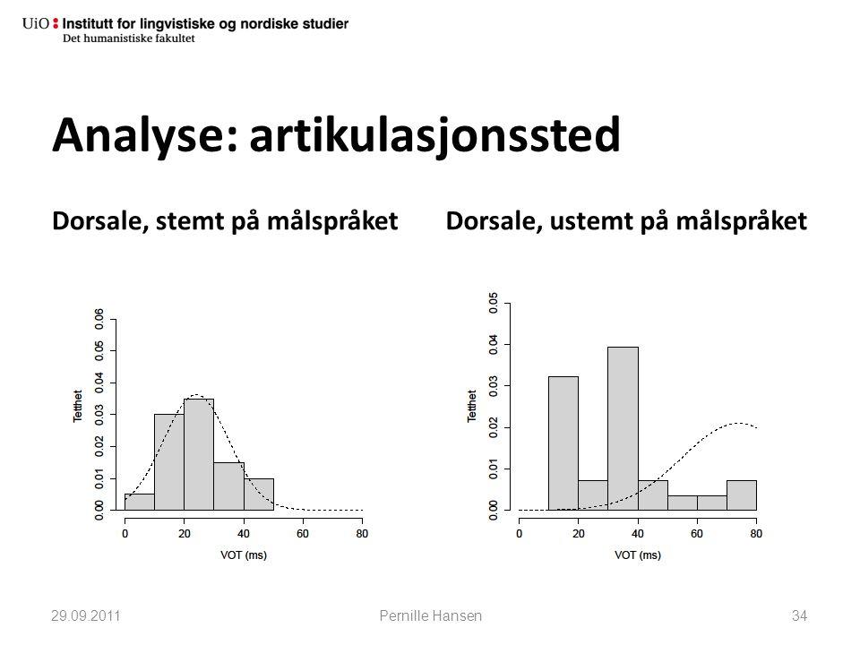 Analyse: artikulasjonssted Dorsale, stemt på målspråket Dorsale, ustemt på målspråket 29.09.2011Pernille Hansen34