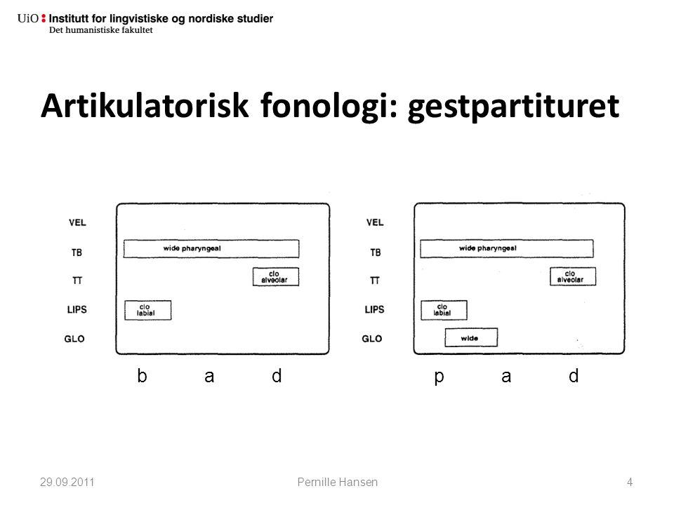 Artikulatorisk fonologi: gestpartituret 29.09.2011Pernille Hansen4 badbadpadpad