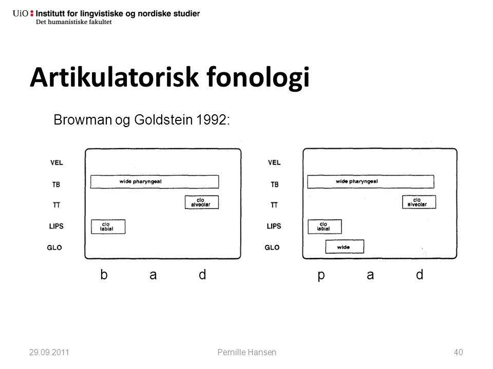 Artikulatorisk fonologi 29.09.2011Pernille Hansen40 badbadpadpad Browman og Goldstein 1992: