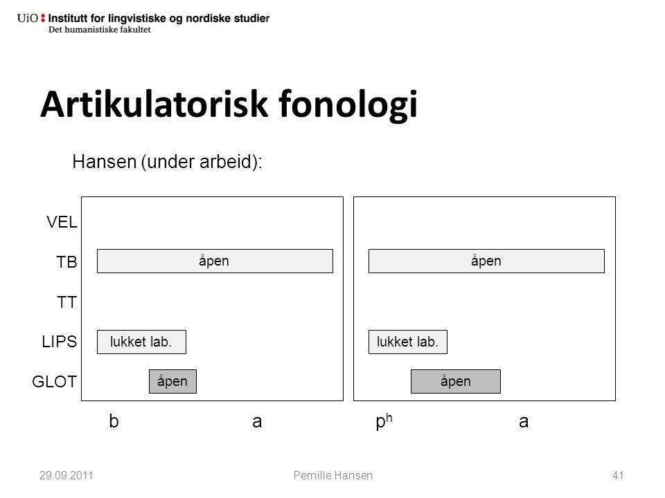 Artikulatorisk fonologi 29.09.2011Pernille Hansen41 lukket lab. åpen lukket lab. åpen VEL TB TT LIPS GLOT Hansen (under arbeid): b ap h a
