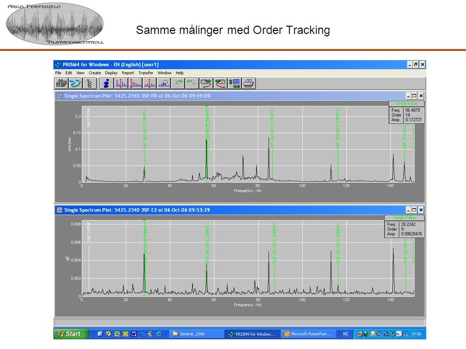 •Med order tracking er toppene på nøyaktig 9, 18, 27 etc * turtallet.