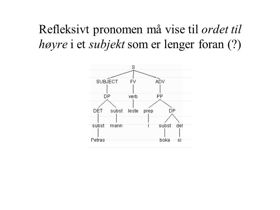 Refleksivt pronomen må vise til ordet til høyre i et subjekt som er lenger foran (?)