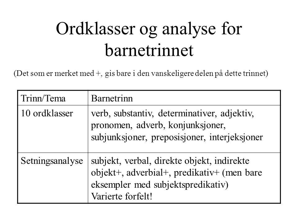 Ordklasser og analyse for barnetrinnet (Det som er merket med +, gis bare i den vanskeligere delen på dette trinnet) Trinn/TemaBarnetrinn 10 ordklasserverb, substantiv, determinativer, adjektiv, pronomen, adverb, konjunksjoner, subjunksjoner, preposisjoner, interjeksjoner Setningsanalysesubjekt, verbal, direkte objekt, indirekte objekt+, adverbial+, predikativ+ (men bare eksempler med subjektspredikativ) Varierte forfelt!