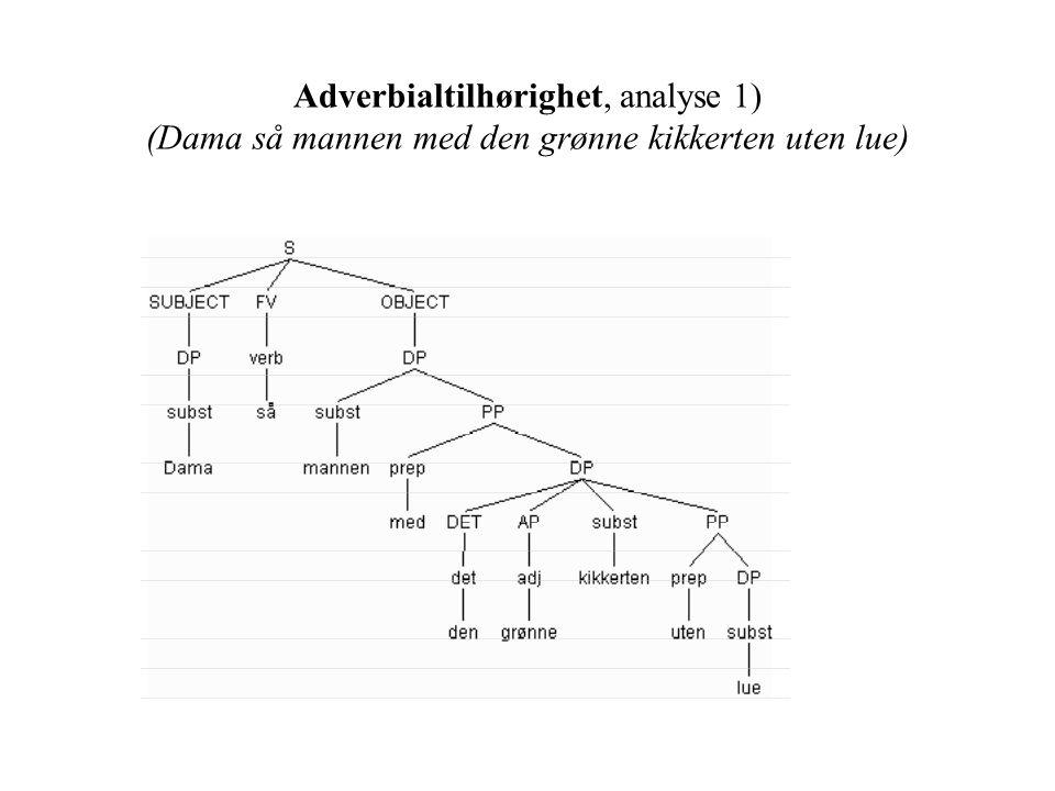 Adverbialtilhørighet, analyse 1) (Dama så mannen med den grønne kikkerten uten lue)