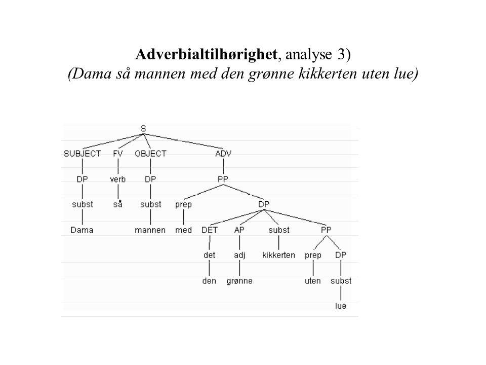 Adverbialtilhørighet, analyse 3) (Dama så mannen med den grønne kikkerten uten lue)