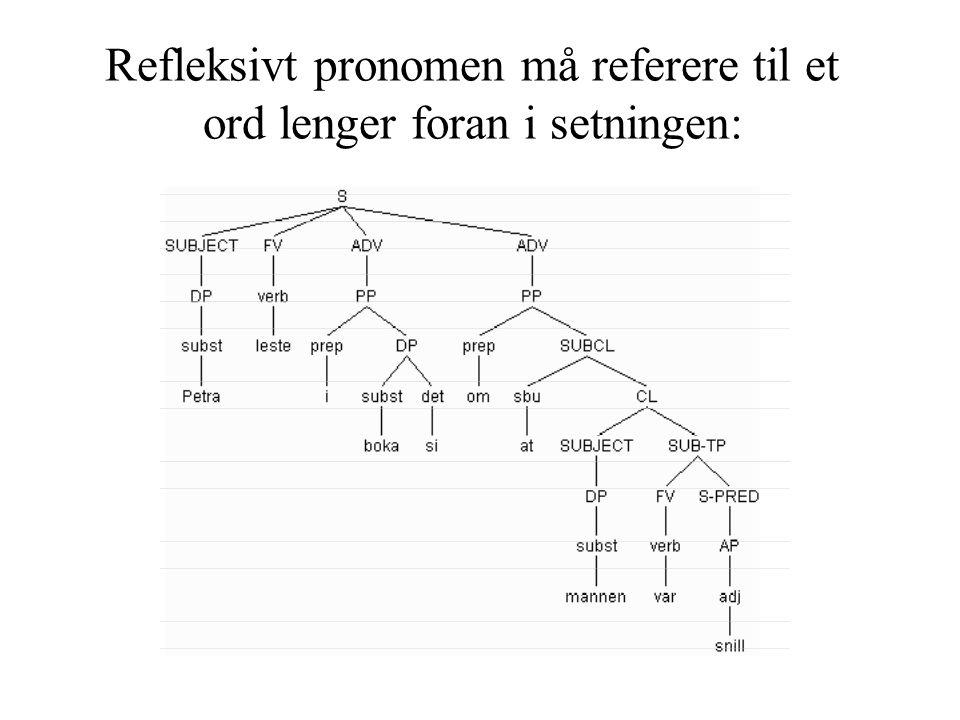 Refleksivt pronomen må vise til et subjekt som er lenger foran (ikke et hvilket som helst ledd)