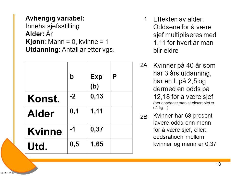 18 JFRYE2005 Avhengig variabel: Inneha sjefsstilling Alder: År Kjønn: Mann = 0, kvinne = 1 Utdanning: Antall år etter vgs.