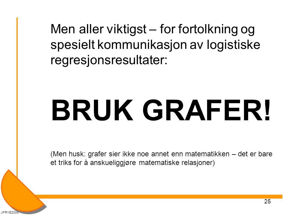 25 Men aller viktigst – for fortolkning og spesielt kommunikasjon av logistiske regresjonsresultater: BRUK GRAFER.
