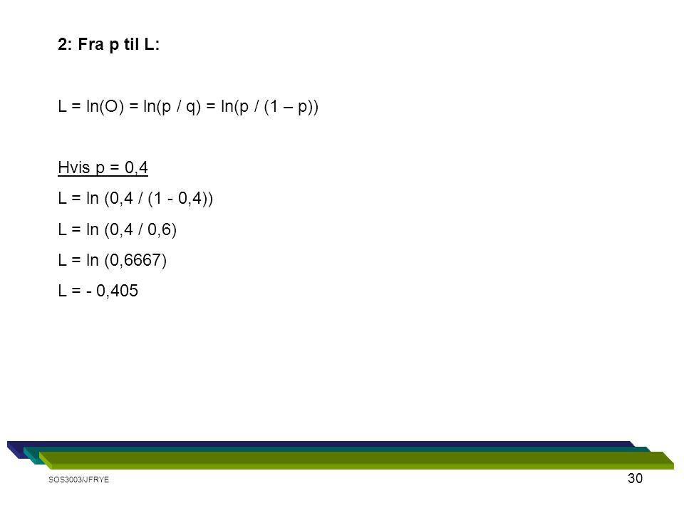 30 2: Fra p til L: L = ln(O) = ln(p / q) = ln(p / (1 – p)) Hvis p = 0,4 L = ln (0,4 / (1 - 0,4)) L = ln (0,4 / 0,6) L = ln (0,6667) L = - 0,405 SOS3003/JFRYE