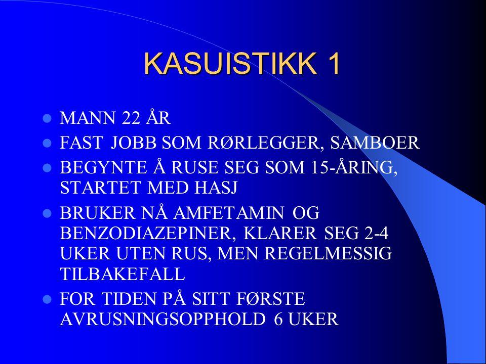 KASUISTIKK 1  MANN 22 ÅR  FAST JOBB SOM RØRLEGGER, SAMBOER  BEGYNTE Å RUSE SEG SOM 15-ÅRING, STARTET MED HASJ  BRUKER NÅ AMFETAMIN OG BENZODIAZEPI