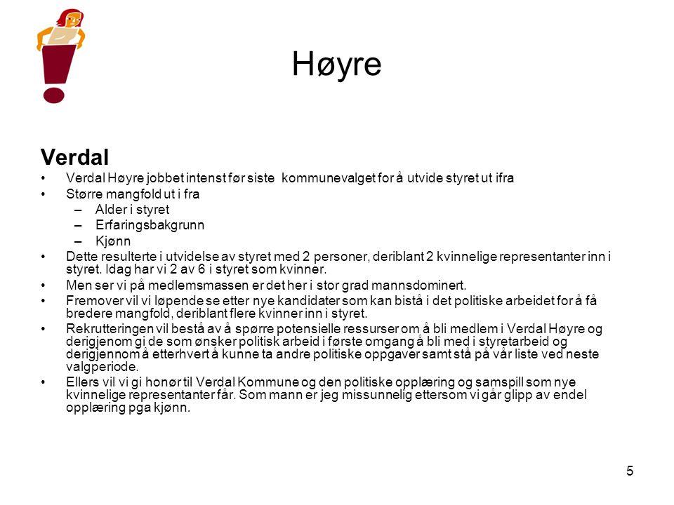 5 Høyre Verdal •Verdal Høyre jobbet intenst før siste kommunevalget for å utvide styret ut ifra •Større mangfold ut i fra –Alder i styret –Erfaringsbakgrunn –Kjønn •Dette resulterte i utvidelse av styret med 2 personer, deriblant 2 kvinnelige representanter inn i styret.