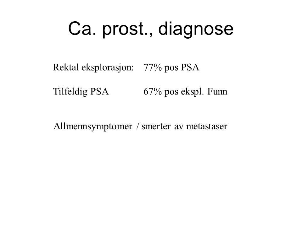 Ca. prost., diagnose Rektal eksplorasjon:77% pos PSA Tilfeldig PSA67% pos ekspl. Funn Allmennsymptomer / smerter av metastaser