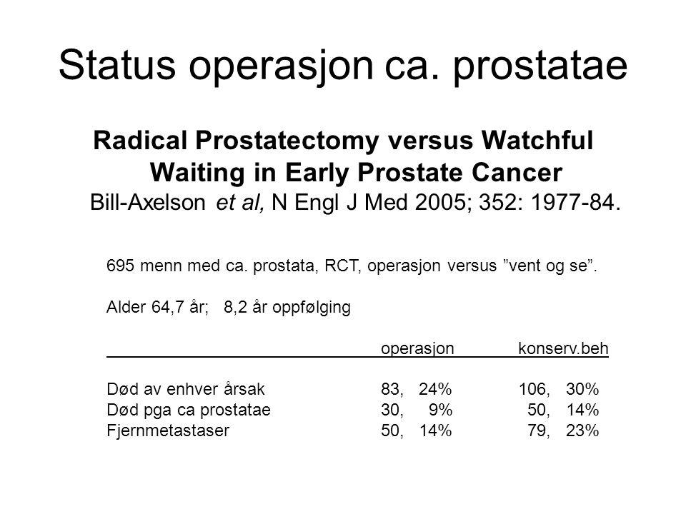 Status operasjon ca. prostatae Radical Prostatectomy versus Watchful Waiting in Early Prostate Cancer Bill-Axelson et al, N Engl J Med 2005; 352: 1977