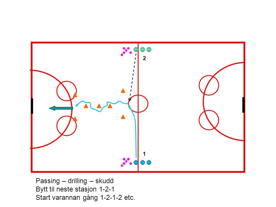1 2 Passing – drilling – skudd Bytt til neste stasjon 1-2-1 Start varannan gång 1-2-1-2 etc.