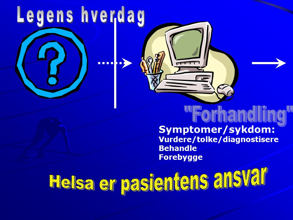 Symptomer/sykdom: Vurdere/tolke/diagnostisere Behandle Forebygge