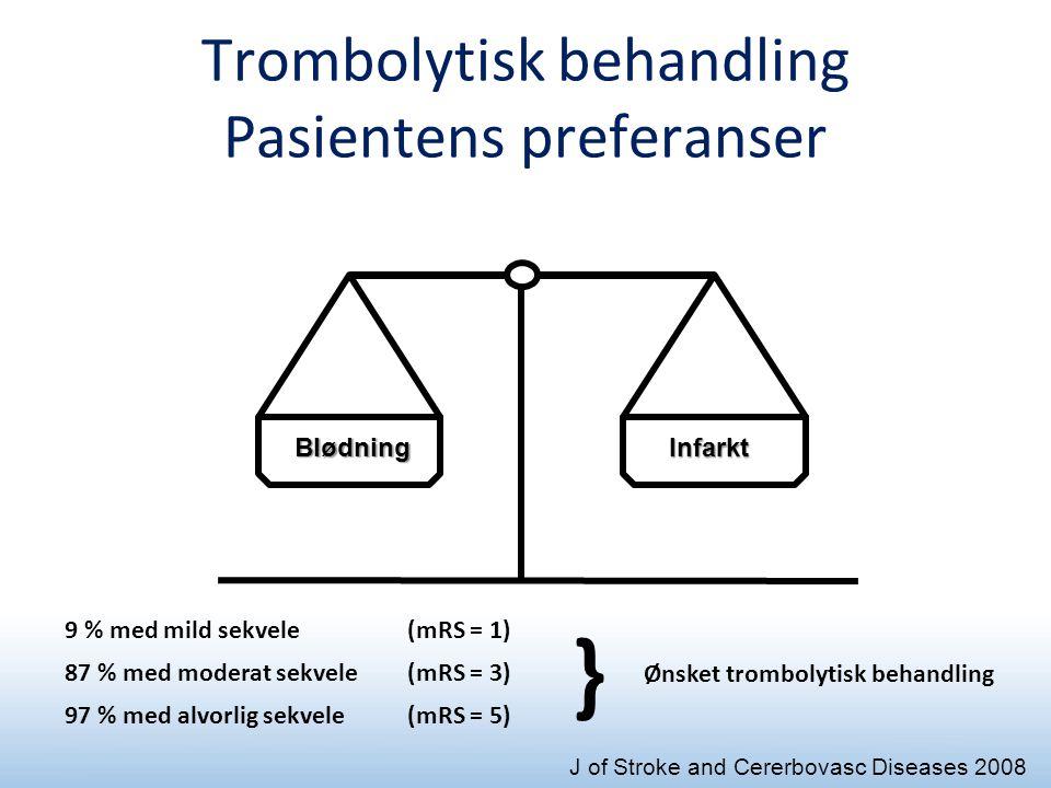 Trombolytisk behandling Pasientens preferanser Infarkt 9 % med mild sekvele(mRS = 1) } Ønsket trombolytisk behandling 87 % med moderat sekvele(mRS = 3) 97 % med alvorlig sekvele(mRS = 5) Blødning J of Stroke and Cererbovasc Diseases 2008