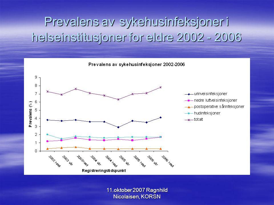 11.oktober 2007 Ragnhild Nicolaisen, KORSN Prevalens av sykehusinfeksjoner i helseinstitusjoner for eldre 2002 - 2006