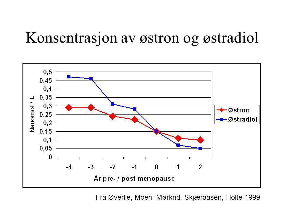 Konsentrasjon av østron og østradiol Fra Øverlie, Moen, Mørkrid, Skjæraasen, Holte 1999