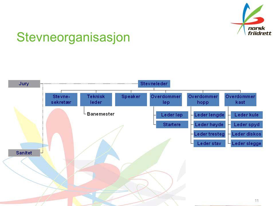 Stevneorganisasjon 11