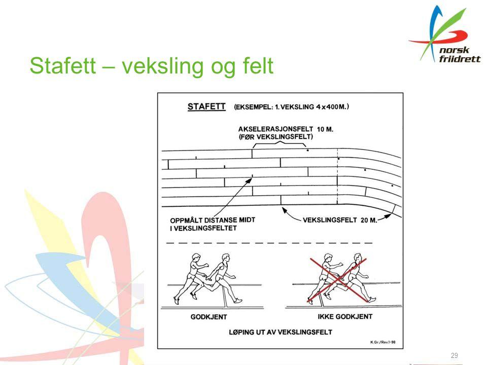 Stafett – veksling og felt 29