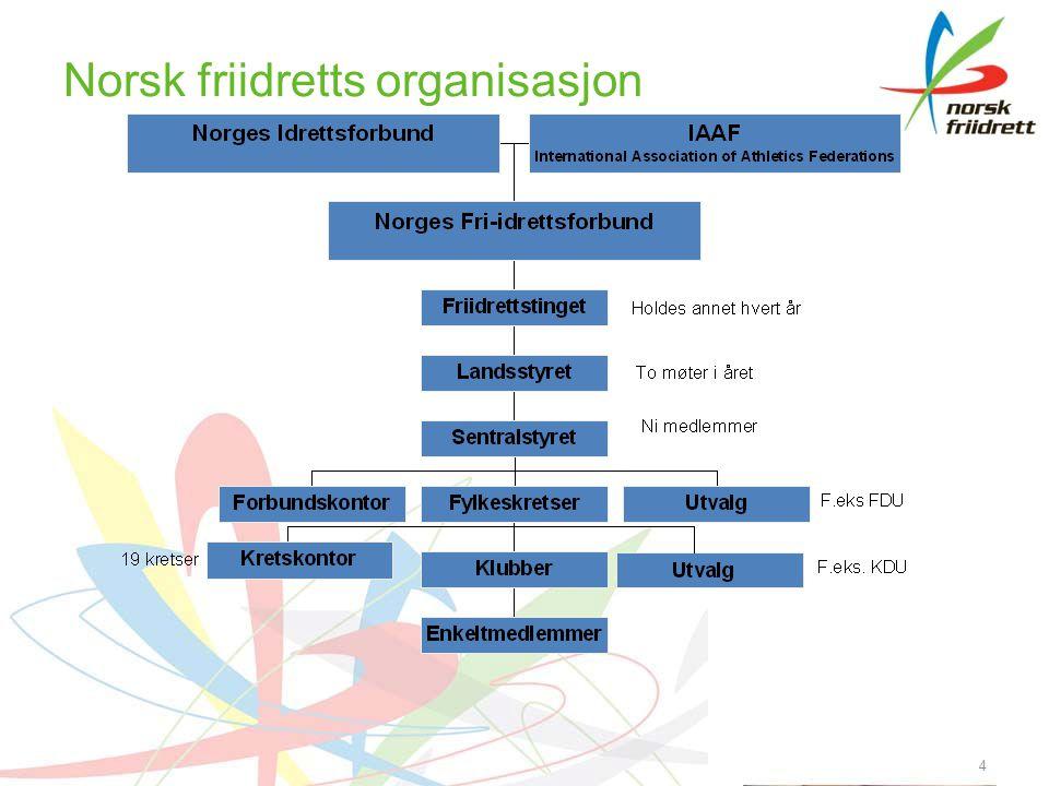 Norsk friidretts organisasjon 4