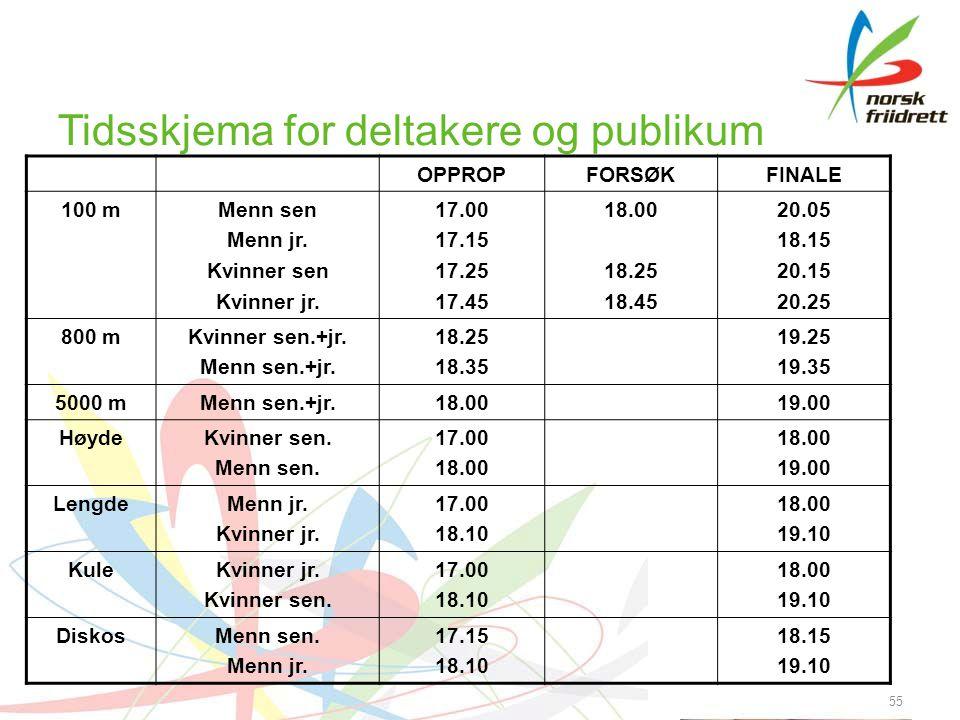Tidsskjema for deltakere og publikum OPPROPFORSØKFINALE 100 mMenn sen Menn jr. Kvinner sen Kvinner jr. 17.00 17.15 17.25 17.45 18.00 18.25 18.45 20.05