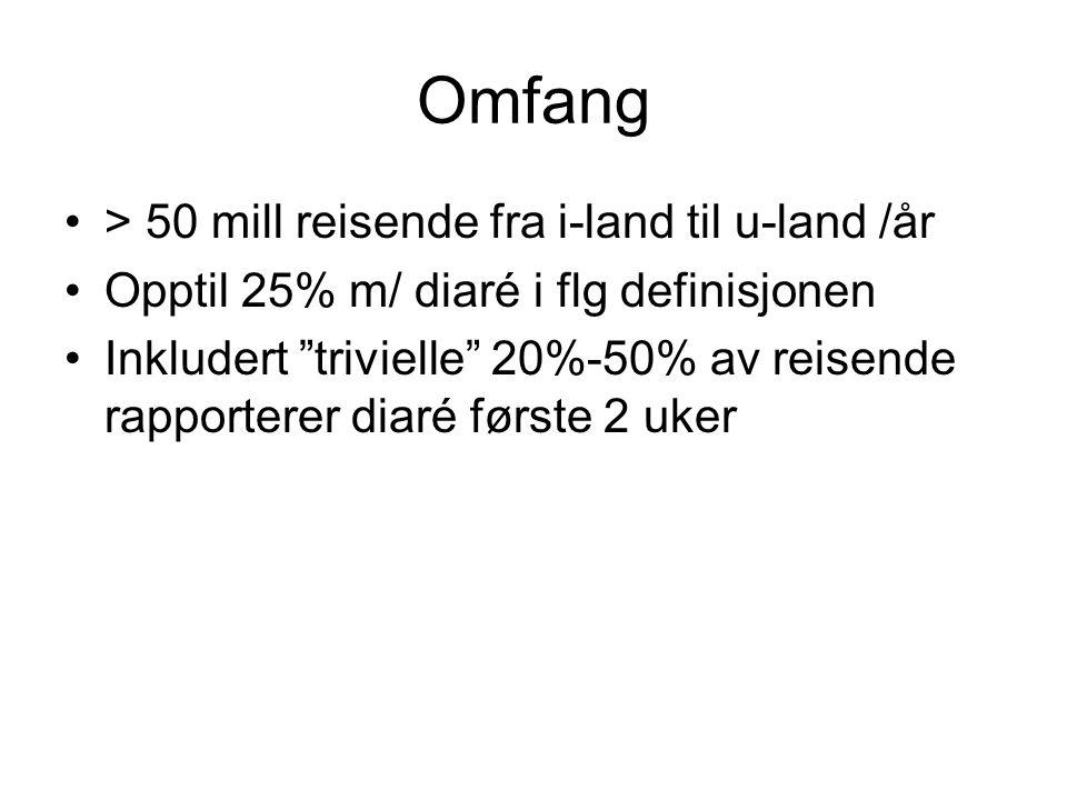 Omfang •> 50 mill reisende fra i-land til u-land /år •Opptil 25% m/ diaré i flg definisjonen •Inkludert trivielle 20%-50% av reisende rapporterer diaré første 2 uker