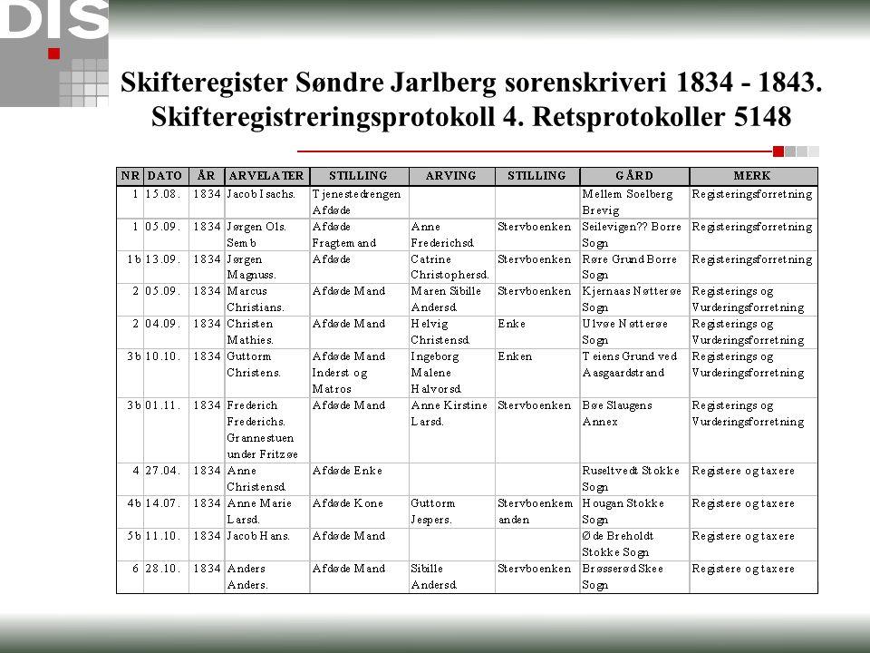 Skifteregister Søndre Jarlberg sorenskriveri 1834 - 1843. Skifteregistreringsprotokoll 4. Retsprotokoller 5148