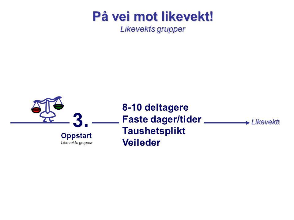 På vei mot likevekt! Likevekts grupper Likevekt ! 3. 8-10 deltagere Faste dager/tider Taushetsplikt Veileder Oppstart Likevekts grupper