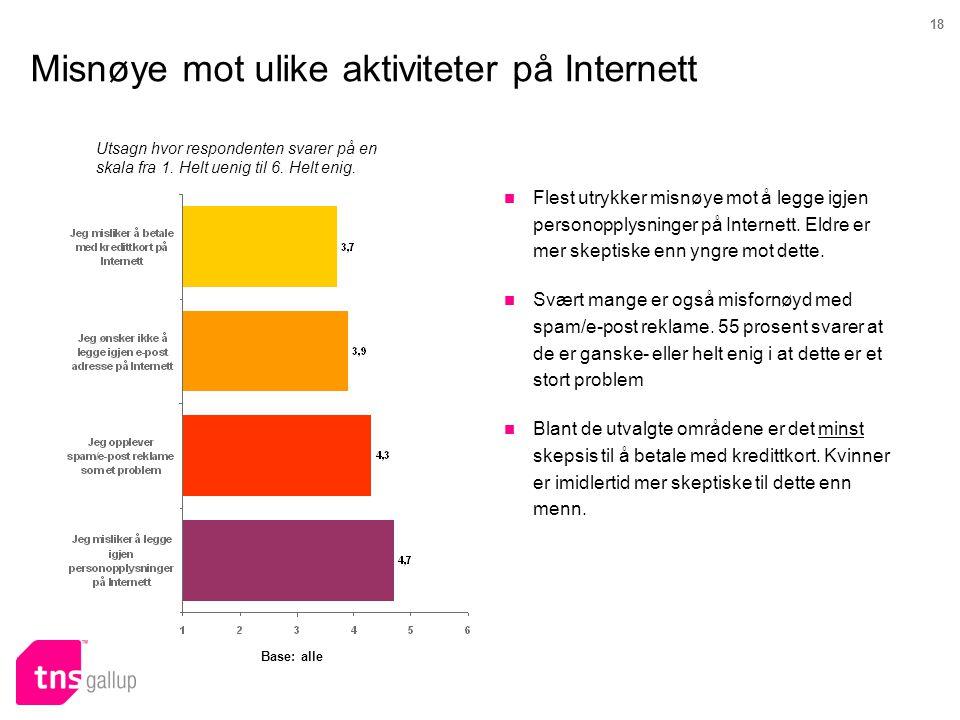 18 Misnøye mot ulike aktiviteter på Internett  Flest utrykker misnøye mot å legge igjen personopplysninger på Internett. Eldre er mer skeptiske enn y