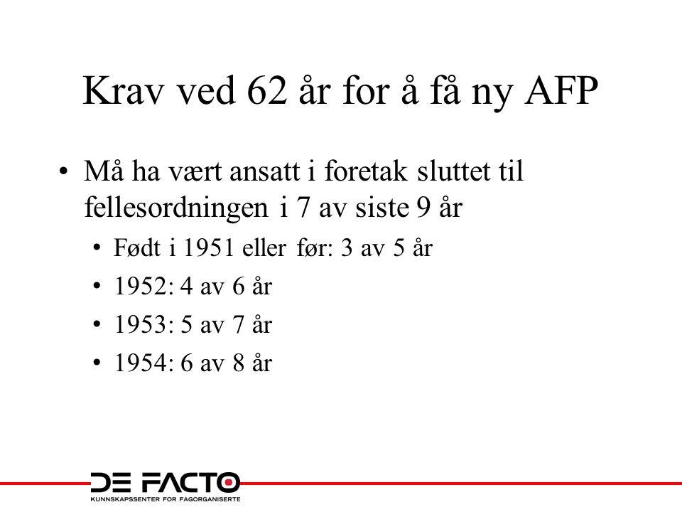Krav ved 62 år for å få ny AFP •Må ha vært ansatt i foretak sluttet til fellesordningen i 7 av siste 9 år • Født i 1951 eller før: 3 av 5 år • 1952: 4 av 6 år • 1953: 5 av 7 år • 1954: 6 av 8 år